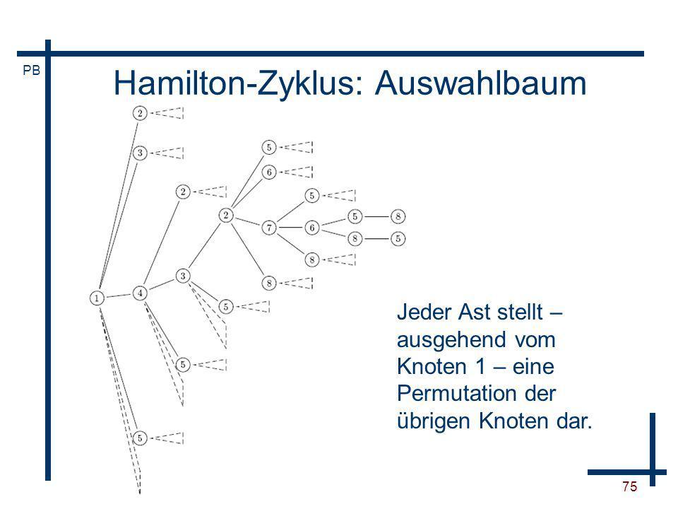 Hamilton-Zyklus: Auswahlbaum