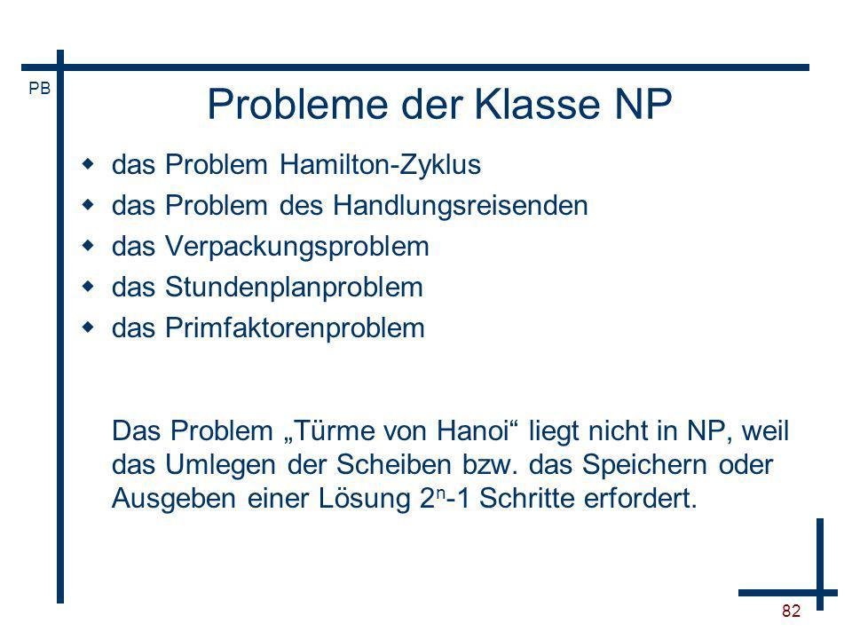 Probleme der Klasse NP das Problem Hamilton-Zyklus