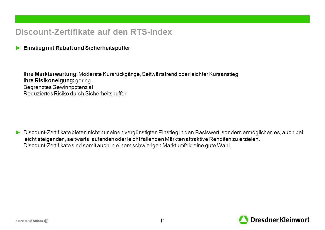 Discount-Zertifikate auf den RTS-Index