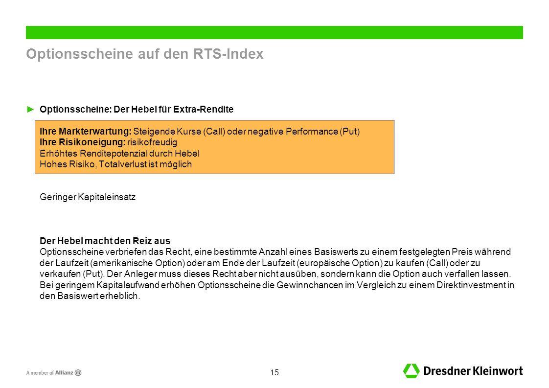 Optionsscheine auf den RTS-Index