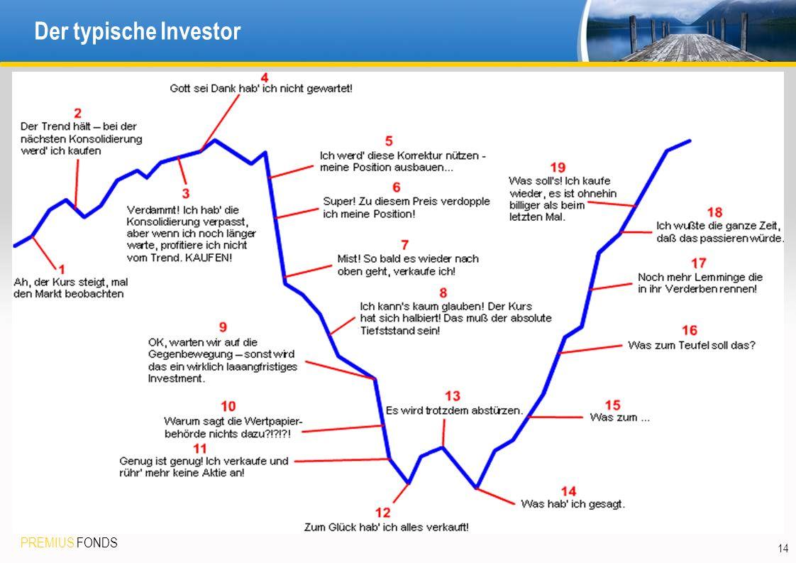 Der typische Investor 14
