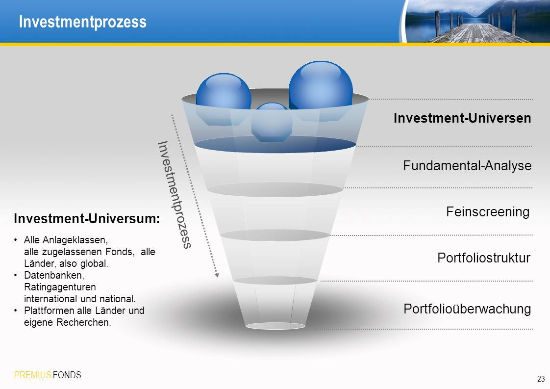 Investmentprozess Investment-Universen Fundamental-Analyse