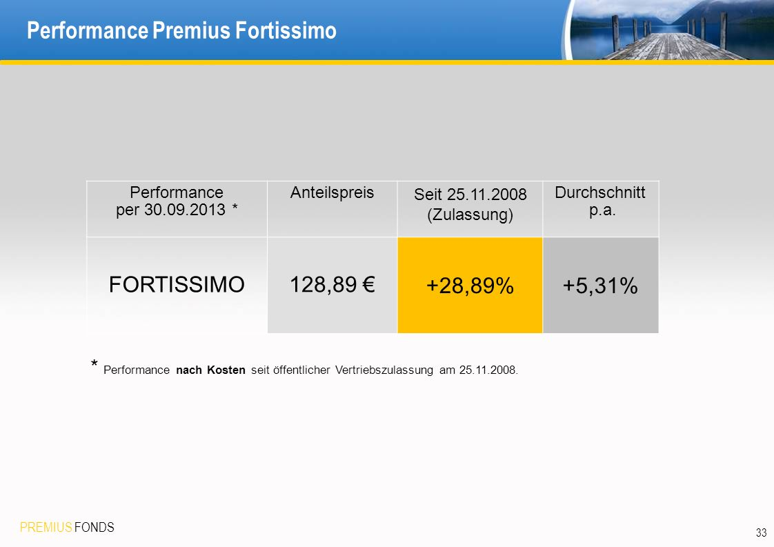 Performance Premius Fortissimo