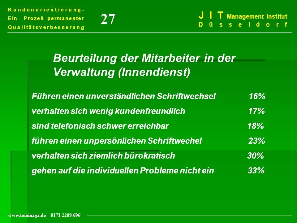 27 Beurteilung der Mitarbeiter in der Verwaltung (Innendienst)