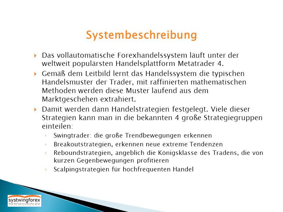SystembeschreibungDas vollautomatische Forexhandelssystem läuft unter der weltweit populärsten Handelsplattform Metatrader 4.