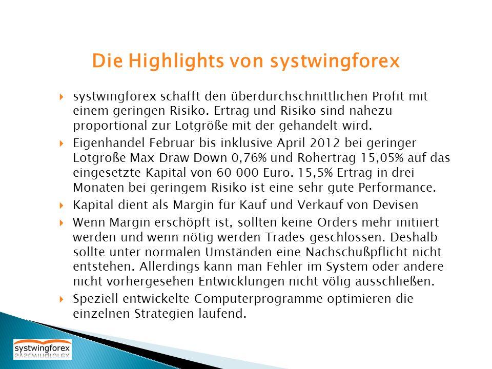 Die Highlights von systwingforex