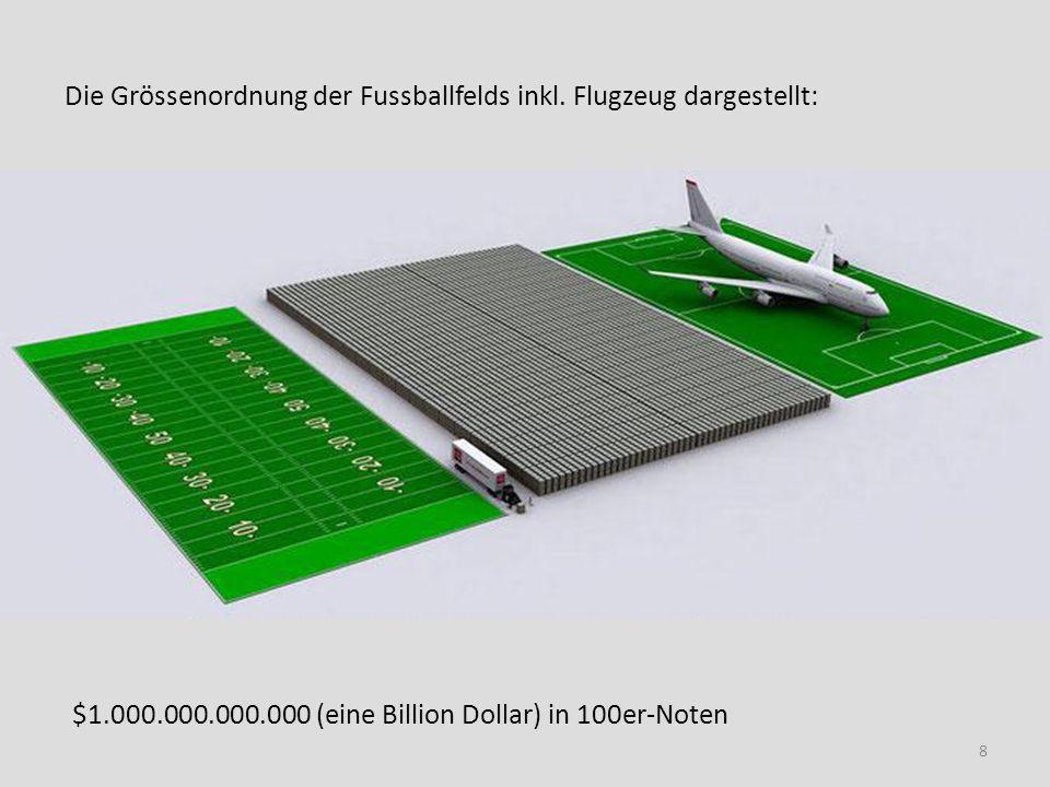 Die Grössenordnung der Fussballfelds inkl. Flugzeug dargestellt: