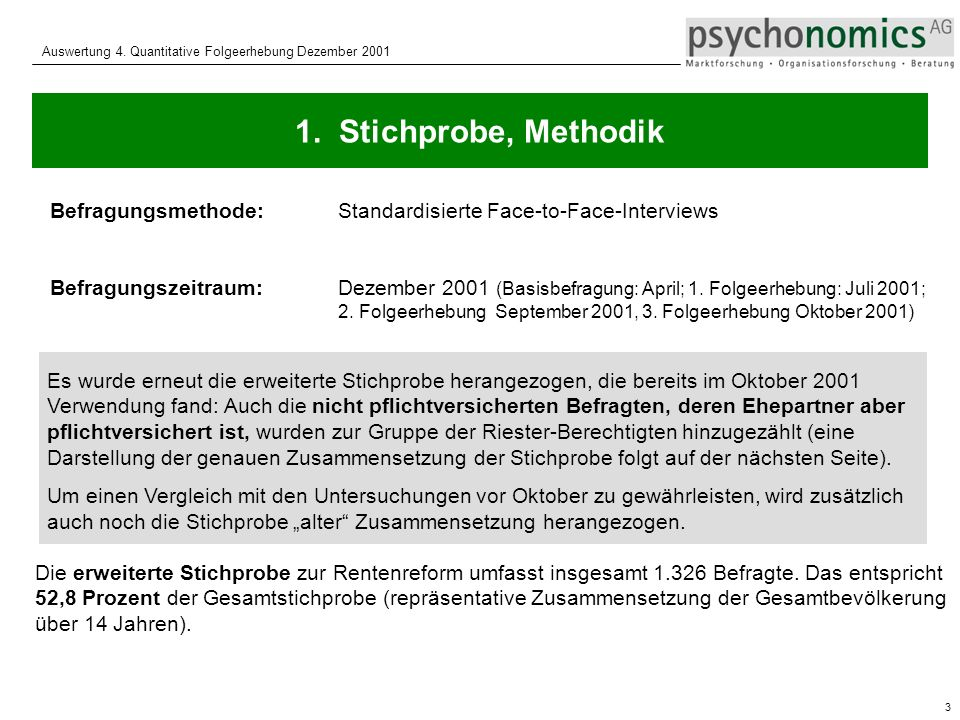 1. Stichprobe, Methodik Befragungsmethode: Standardisierte Face-to-Face-Interviews.