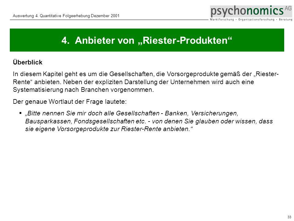 """4. Anbieter von """"Riester-Produkten"""