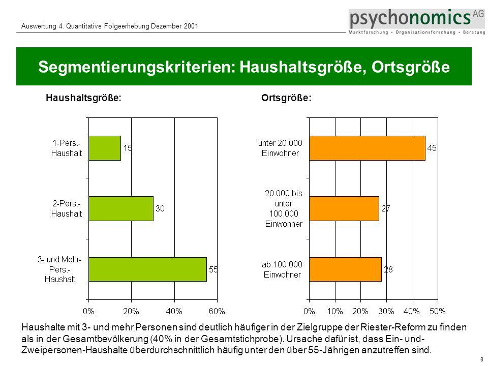 Segmentierungskriterien: Haushaltsgröße, Ortsgröße