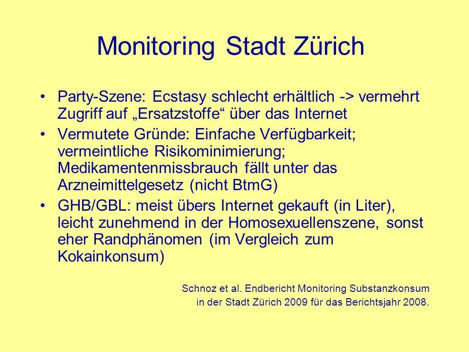 Monitoring Stadt Zürich