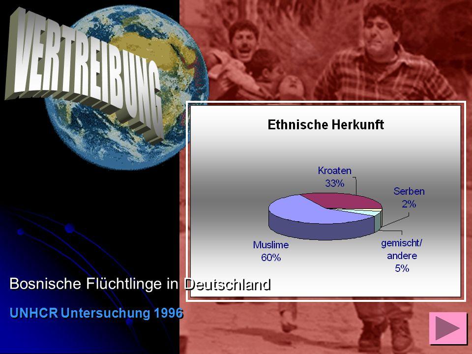 VERTREIBUNG Bosnische Flüchtlinge in Deutschland