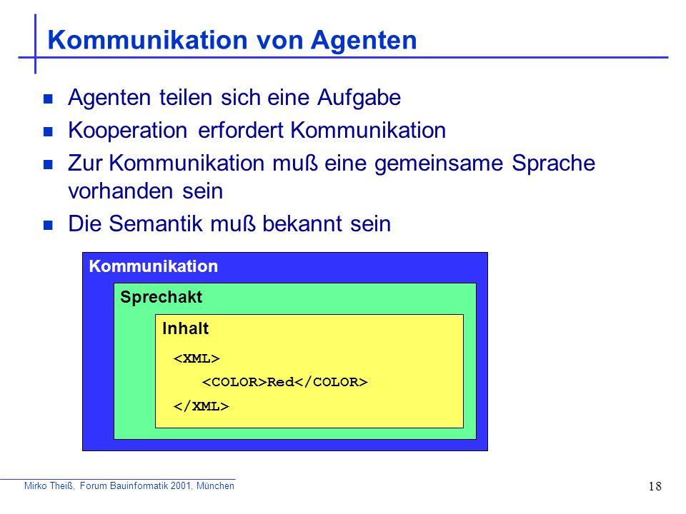 Kommunikation von Agenten