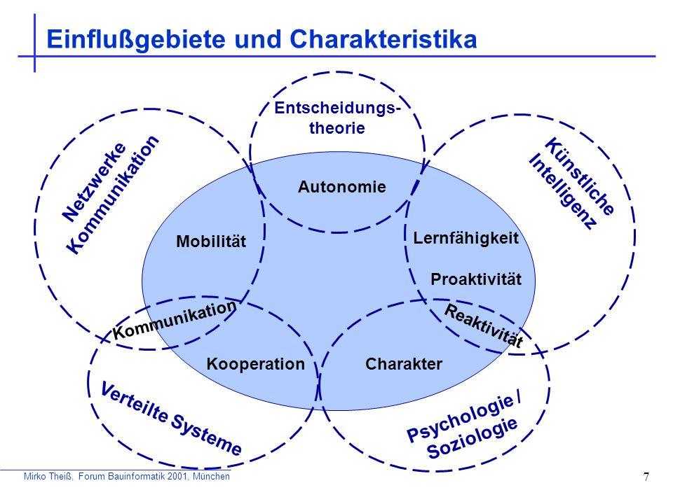 Einflußgebiete und Charakteristika