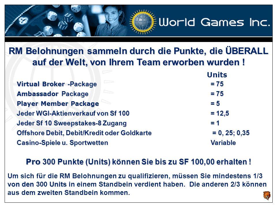 Pro 300 Punkte (Units) können Sie bis zu SF 100,00 erhalten !