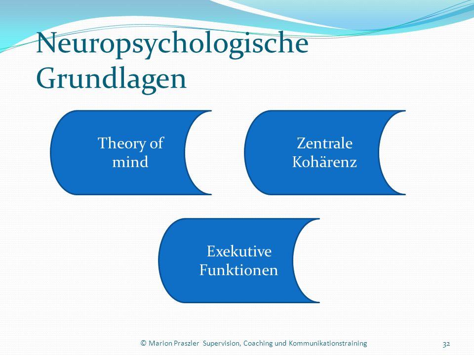 Neuropsychologische Grundlagen