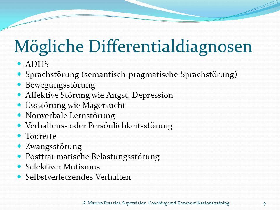 Mögliche Differentialdiagnosen