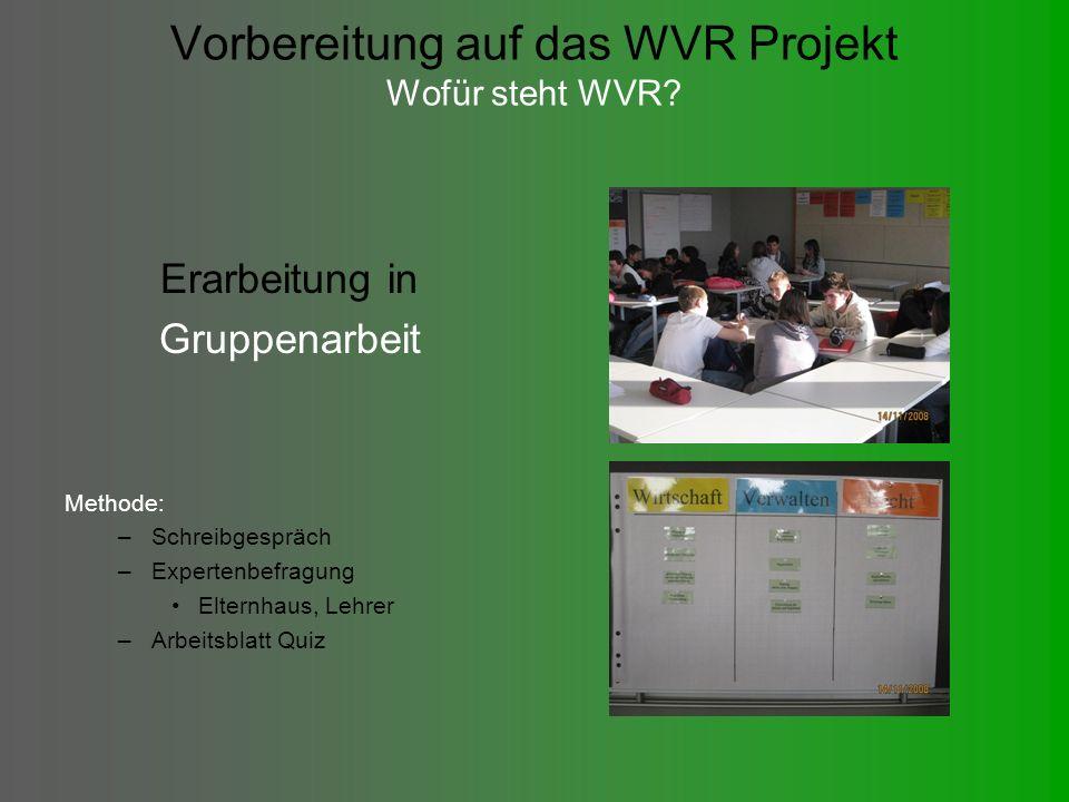 Vorbereitung auf das WVR Projekt Wofür steht WVR