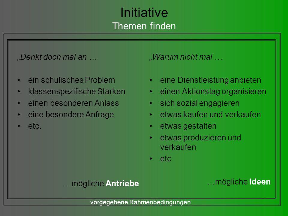 Initiative Themen finden