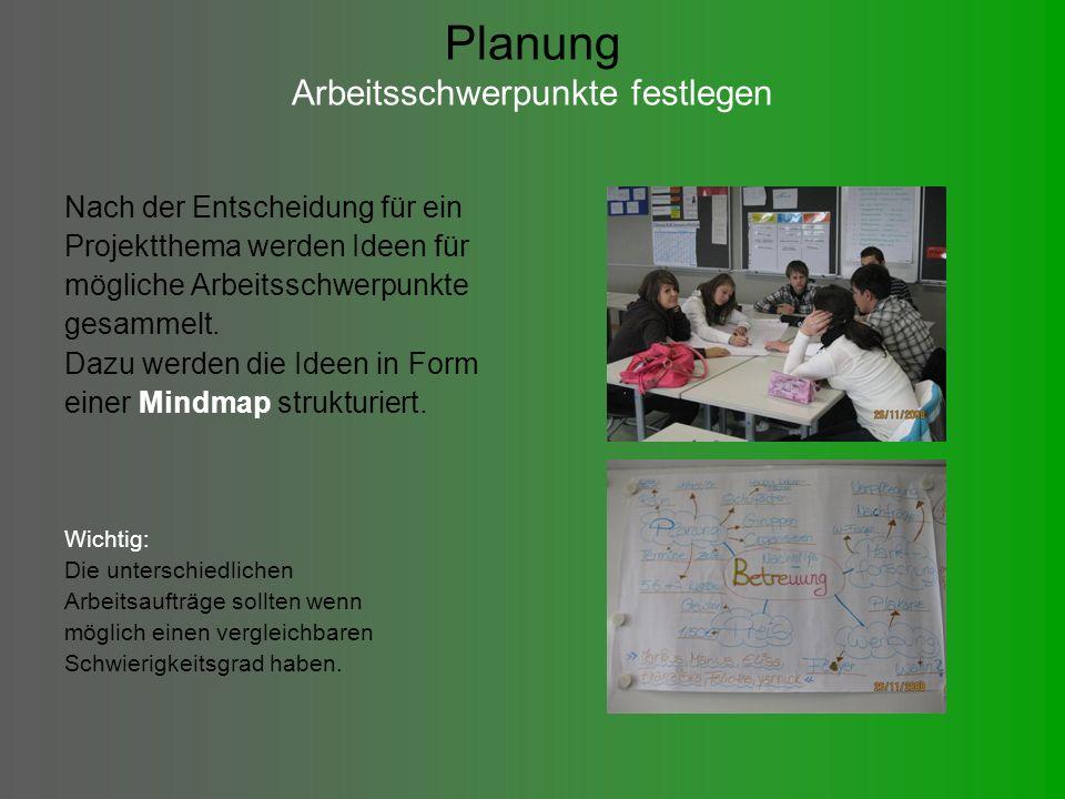 Planung Arbeitsschwerpunkte festlegen