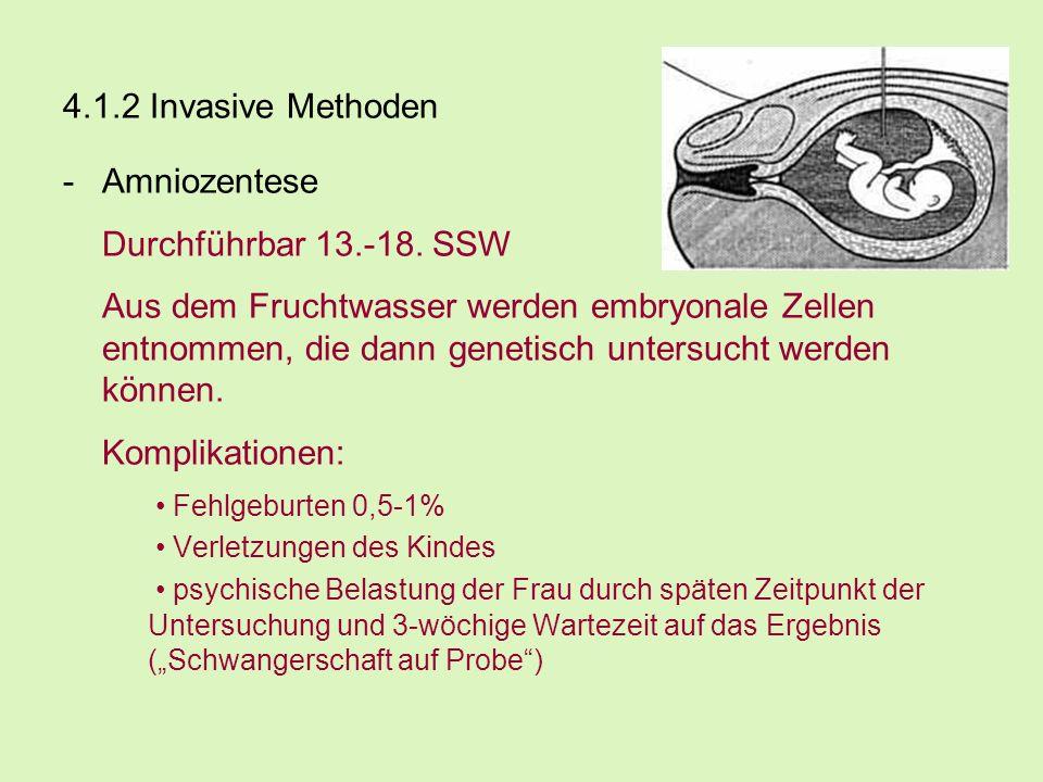 4.1.2 Invasive Methoden Amniozentese Durchführbar 13.-18. SSW