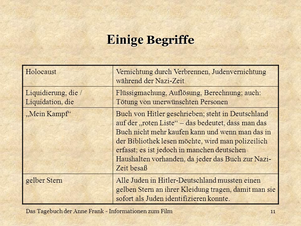 Einige Begriffe Holocaust