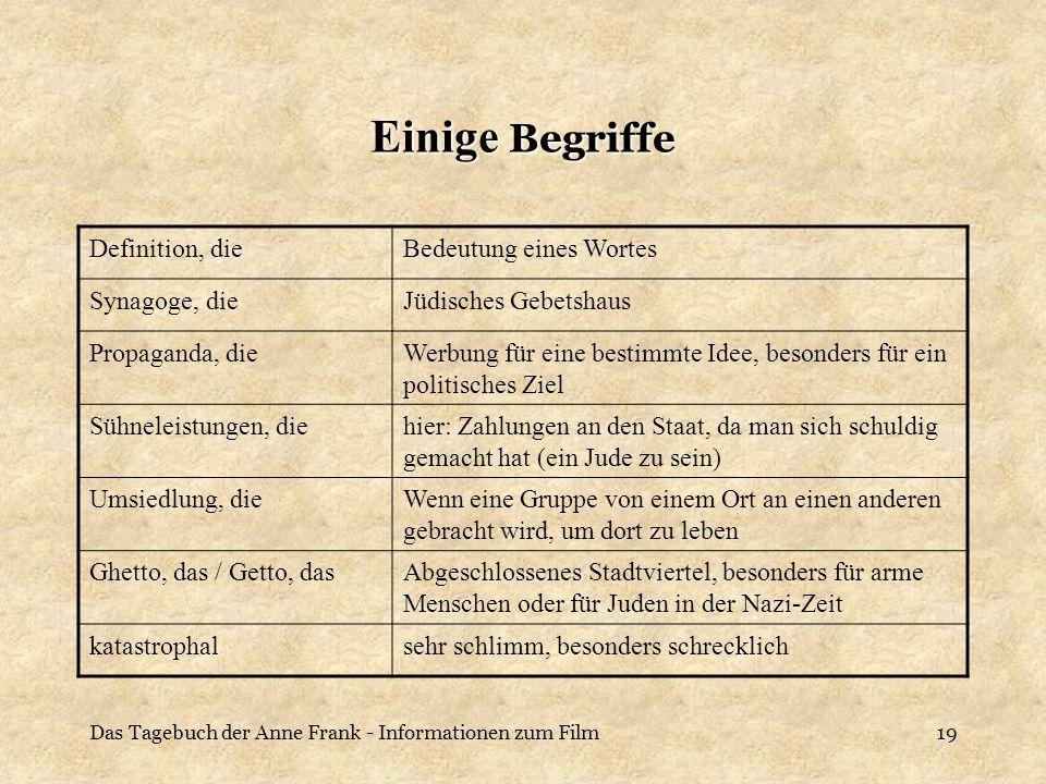 Einige Begriffe Definition, die Bedeutung eines Wortes Synagoge, die