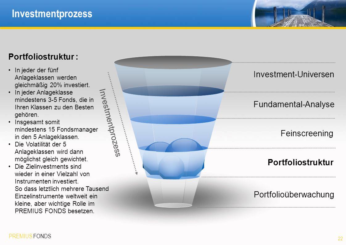 Investmentprozess Portfoliostruktur : Investment-Universen