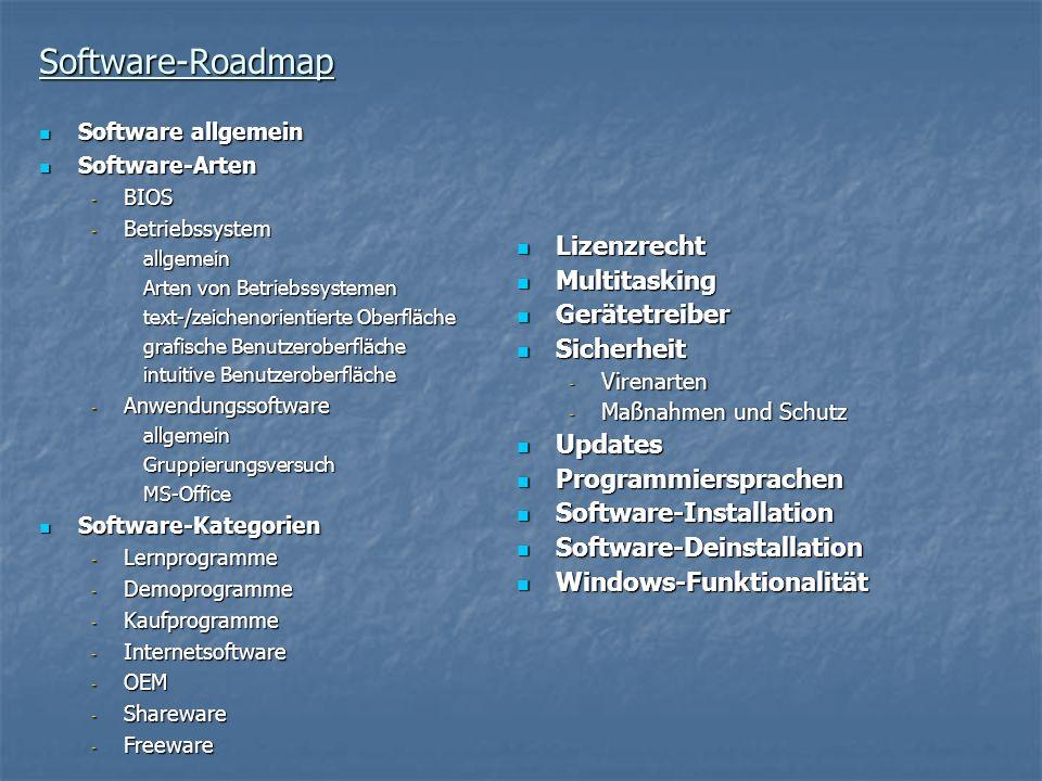 Software-Roadmap Lizenzrecht Multitasking Gerätetreiber Sicherheit