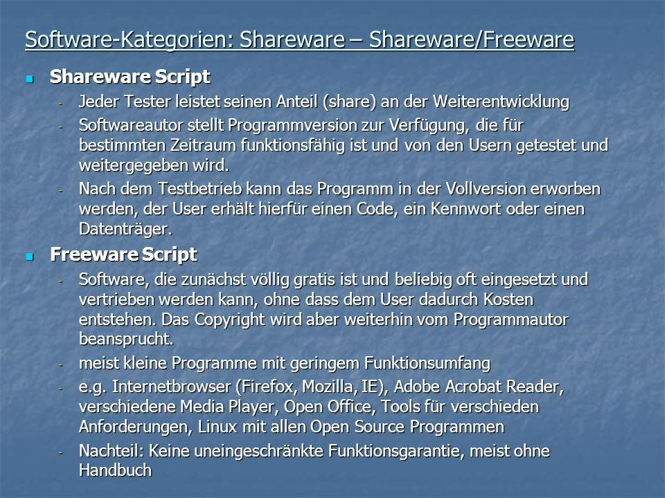 Software-Kategorien: Shareware – Shareware/Freeware