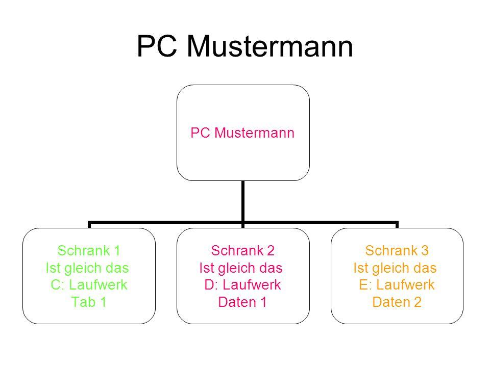 PC Mustermann