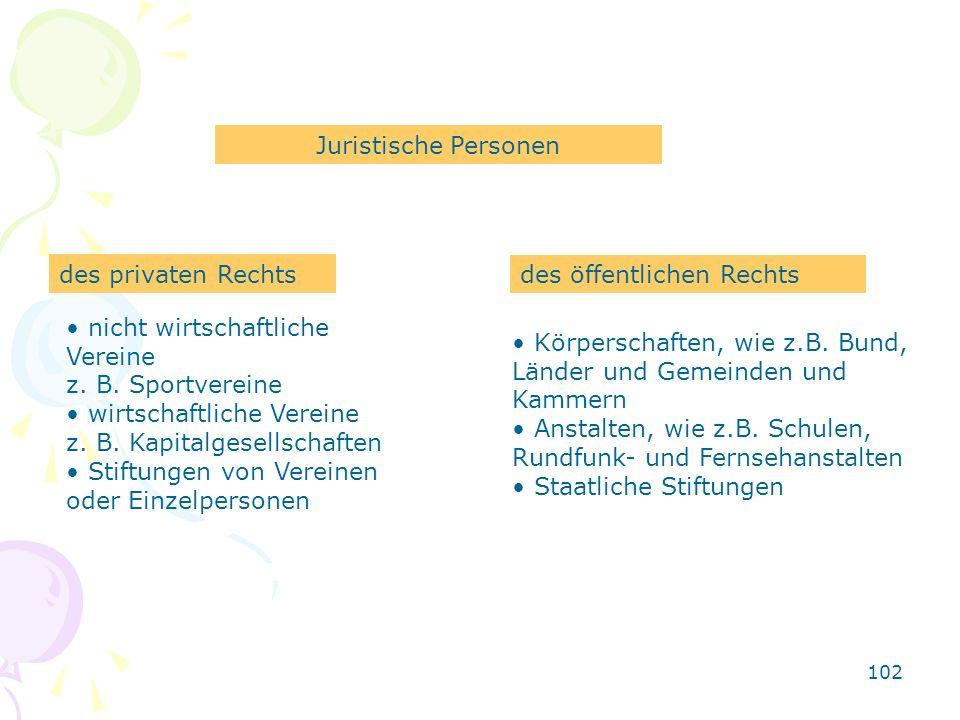 Juristische Personen des privaten Rechts. des öffentlichen Rechts.