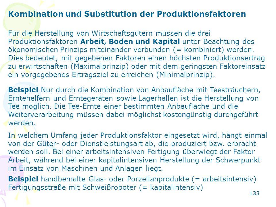 Kombination und Substitution der Produktionsfaktoren