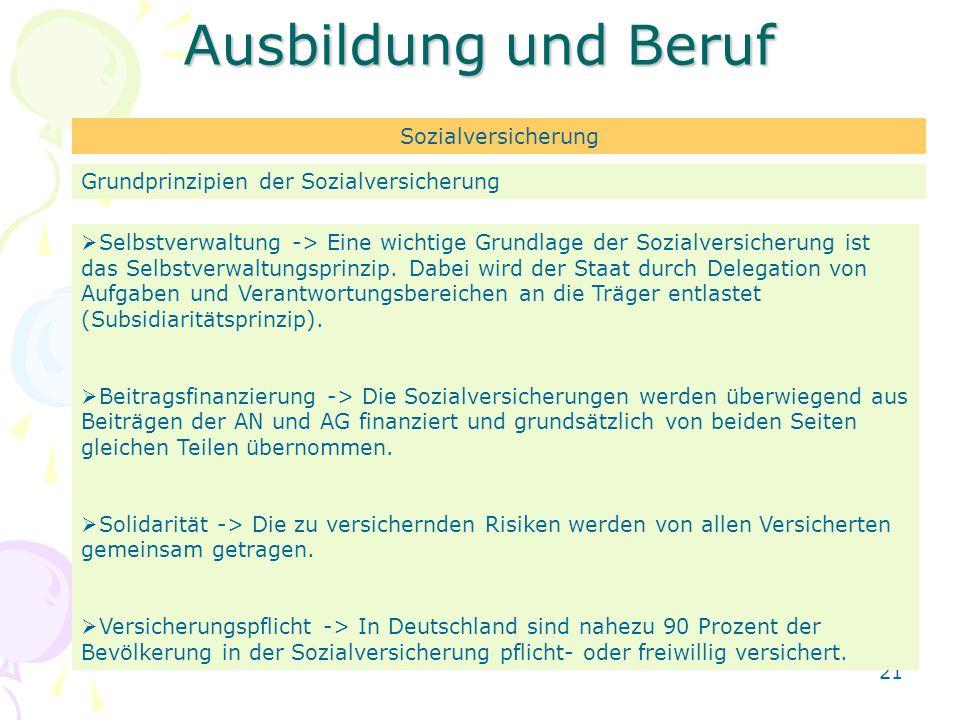 Ausbildung und Beruf Sozialversicherung
