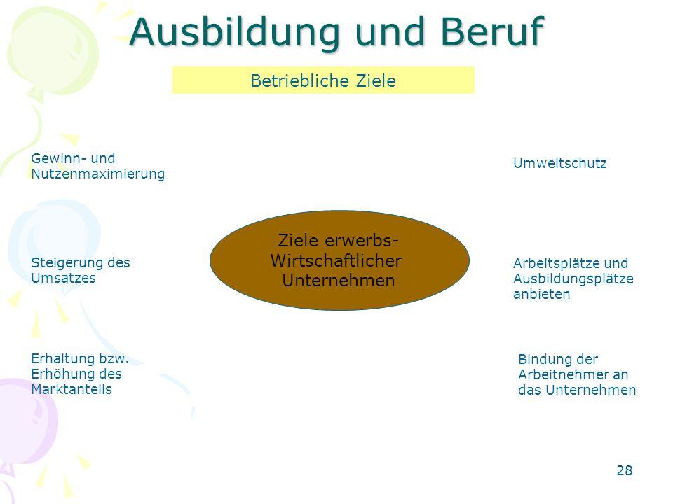Ausbildung und Beruf Betriebliche Ziele Ziele erwerbs-