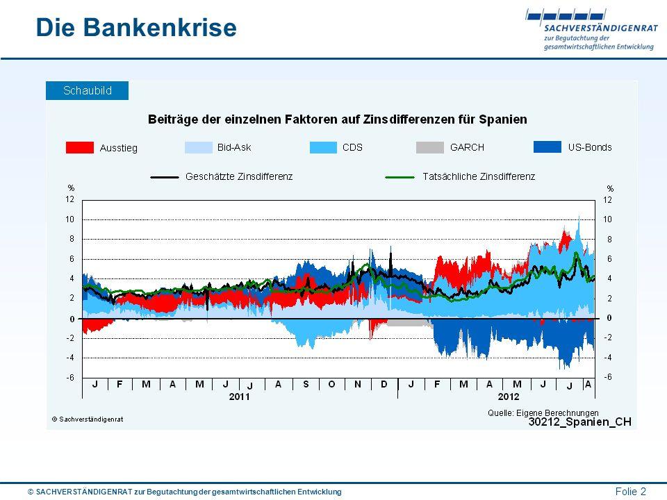 Die Bankenkrise