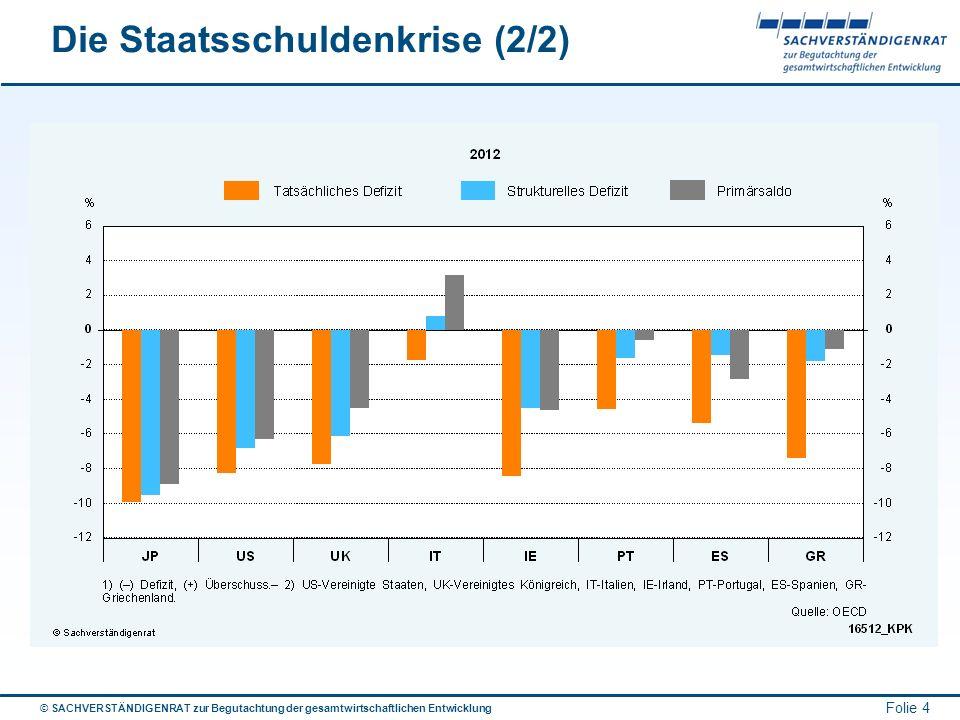 Die Staatsschuldenkrise (2/2)
