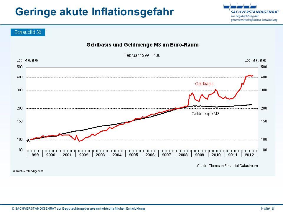 Geringe akute Inflationsgefahr