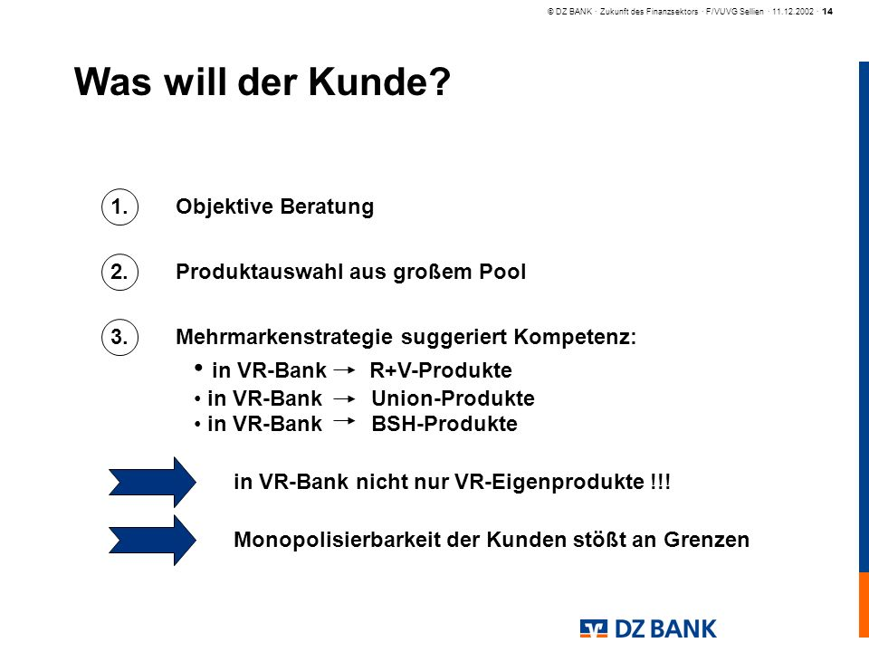 Was will der Kunde in VR-Bank R+V-Produkte