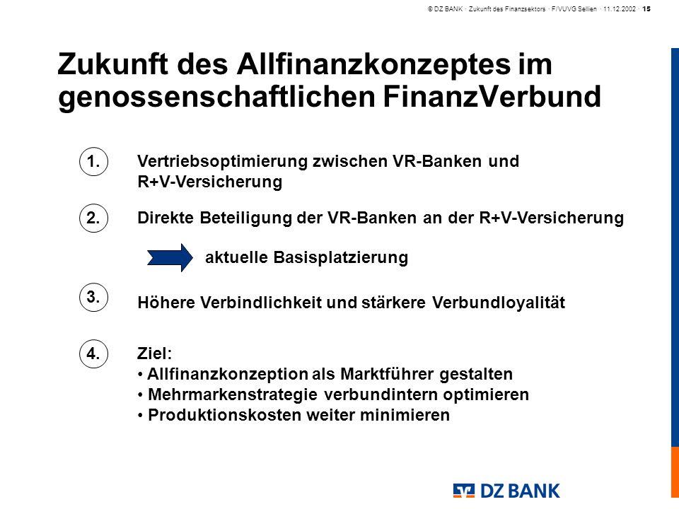 Zukunft des Allfinanzkonzeptes im genossenschaftlichen FinanzVerbund