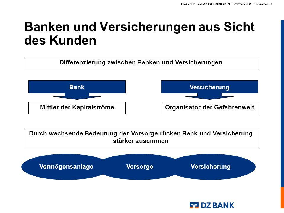 Banken und Versicherungen aus Sicht des Kunden