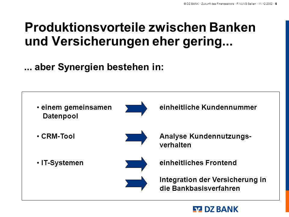 Produktionsvorteile zwischen Banken und Versicherungen eher gering...