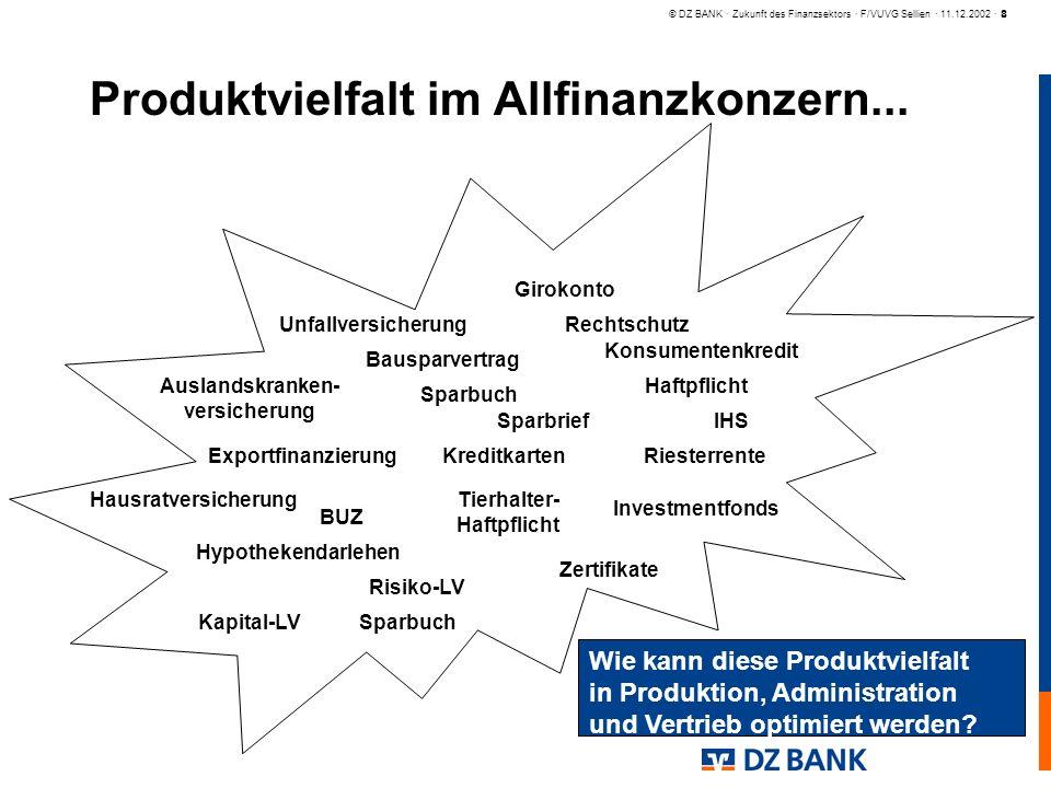 Produktvielfalt im Allfinanzkonzern...