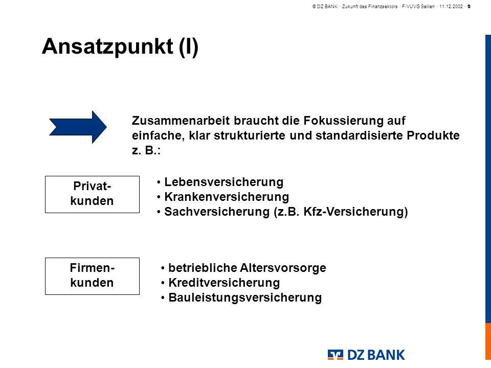 © DZ BANK · Zukunft des Finanzsektors · F/VUVG Sellien · 11. 12