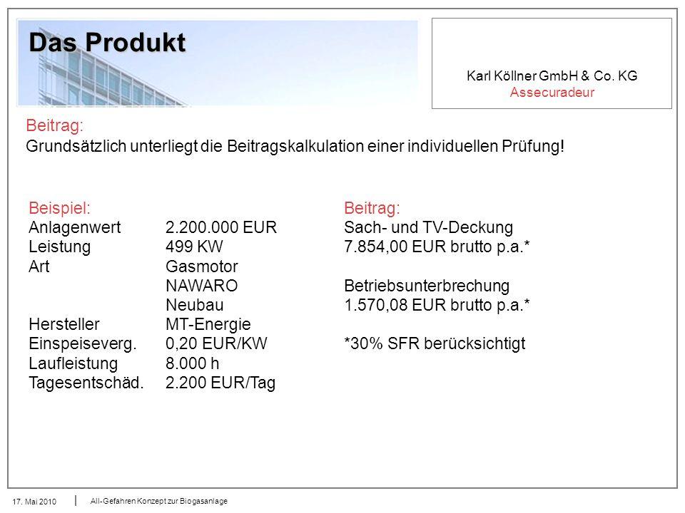 Das Produkt Beitrag: Grundsätzlich unterliegt die Beitragskalkulation einer individuellen Prüfung!