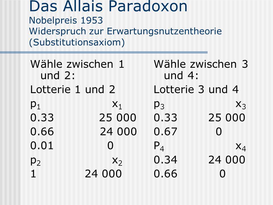 Das Allais Paradoxon Nobelpreis 1953 Widerspruch zur Erwartungsnutzentheorie (Substitutionsaxiom)