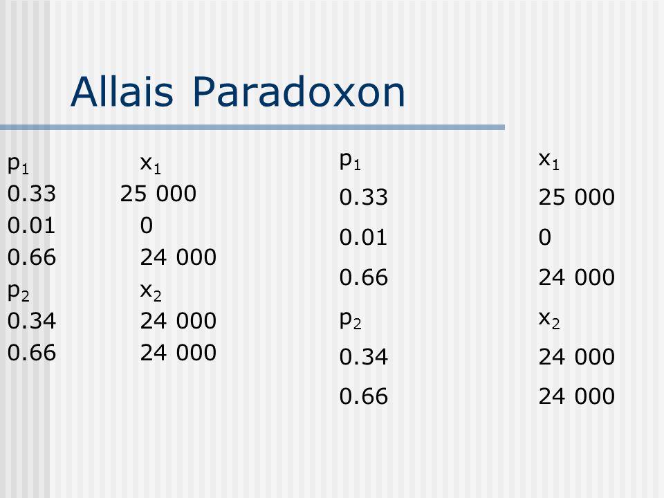 Allais Paradoxon p1 x1. 0.33 25 000. 0.01 0. 0.66 24 000. p2 x2. 0.34 24 000. p1 x1.