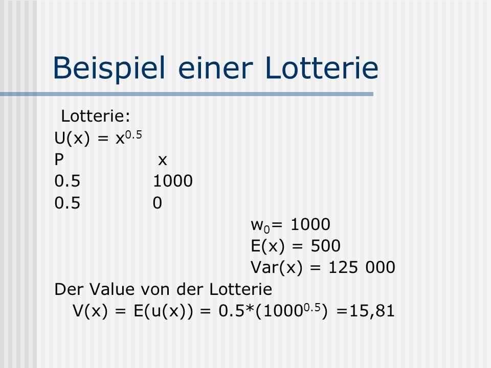 Beispiel einer Lotterie