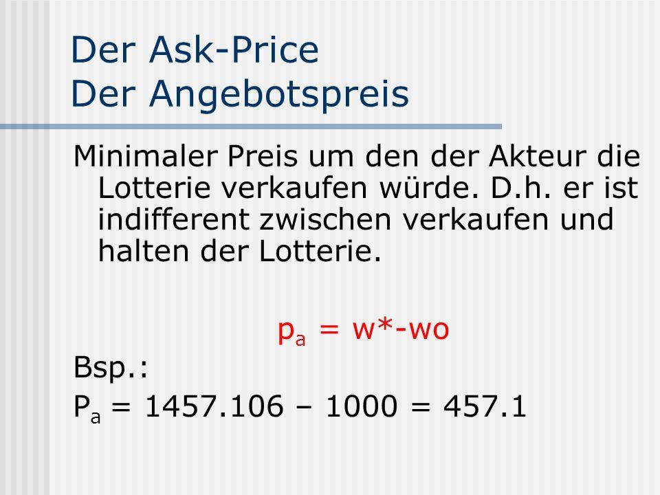 Der Ask-Price Der Angebotspreis