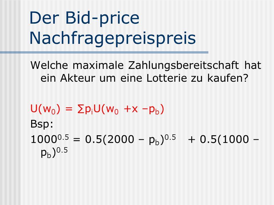 Der Bid-price Nachfragepreispreis